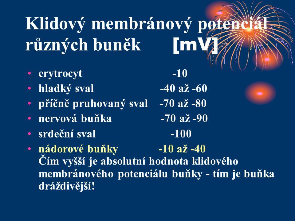 Klidový membránový potenciál různých buněk [mV]